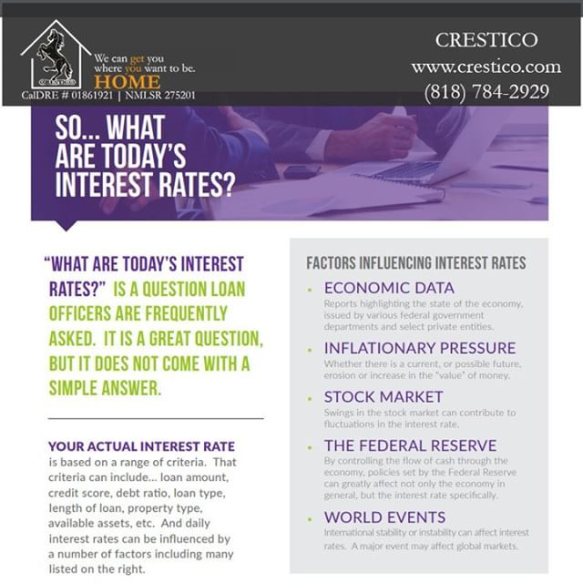 So What Are Todays Interest Rates Your Actual Interest Rate Is Based On A Range Of Criteria That Criteria Can Include Loan Amount Credit Score Debt Rat
