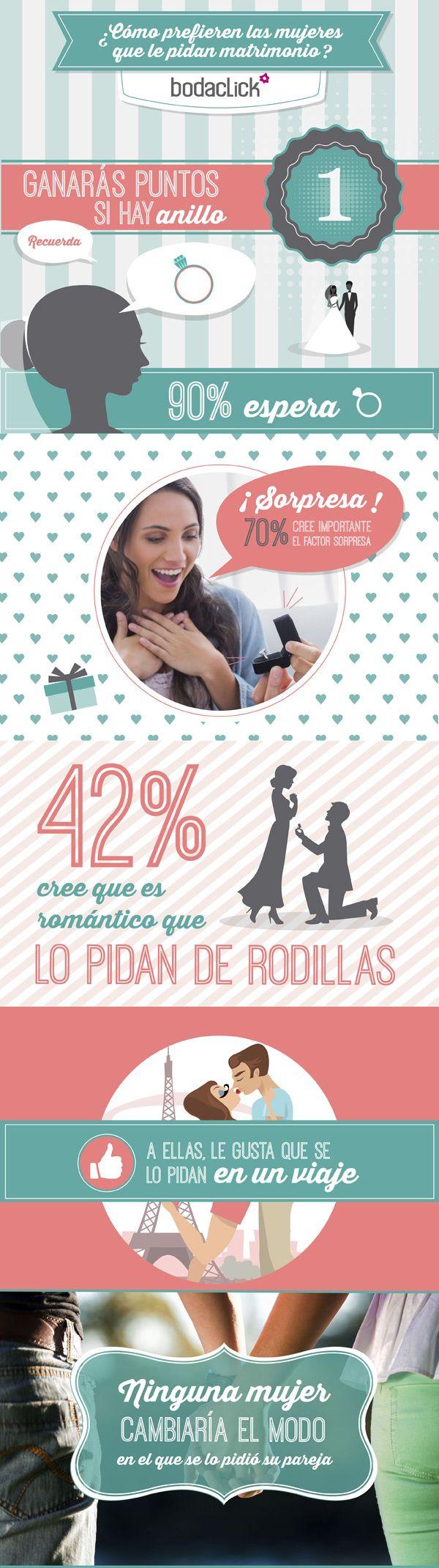 ¿Cómo prefieren las mujeres la pedida de mano?  #boda #pedida #anillo #infografía