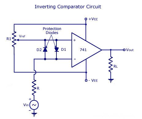 Inverting #Comparator circuit is a device that compares two voltages or currents and outputs a digital signal indicating which is larger. It is  used in devices that measure and digitize analog signals.