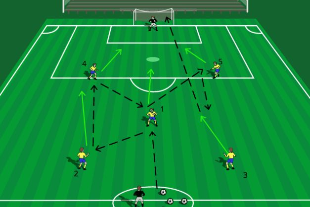 Anthony Latronica, U-17 Men's National Team Coach, gives us a comprehensive session with passing, possession, small-sided directional game and full-field patterns to goal.