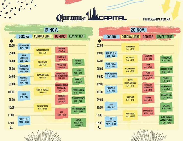 Revelan los horarios del Corona Capital 2016 ¿Cuándo toca tu banda favorita? - https://webadictos.com/2016/11/04/revelan-horarios-corona-capital-2016/?utm_source=PN&utm_medium=Pinterest&utm_campaign=PN%2Bposts