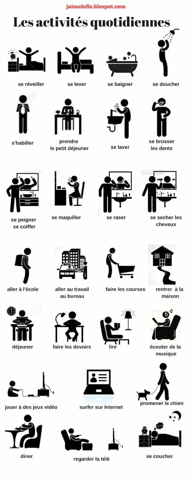 Français: les activités quotidiennes – #activit…