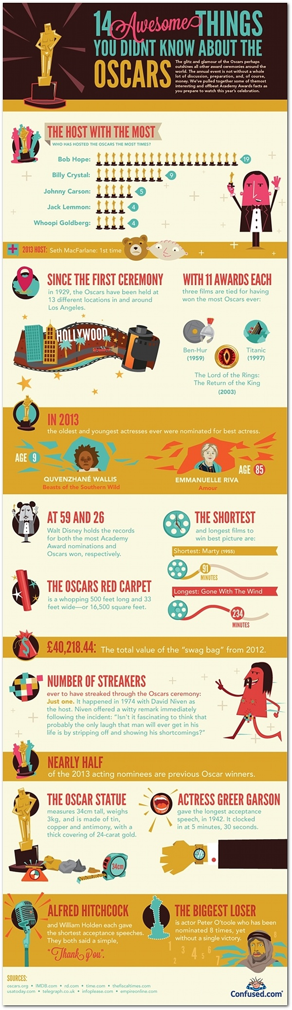 14 things you (probably) didn't know about the Oscars