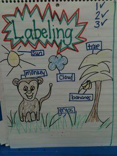 Kindergarten Writer's Workshop: Still labeling and that's okay!
