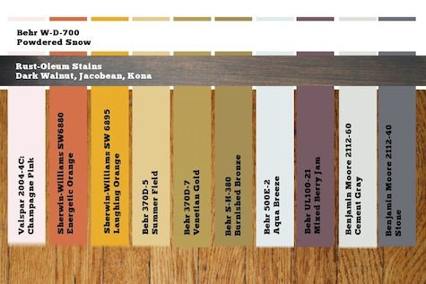 How to Create a Home Color Palette | DIYNetwork.com