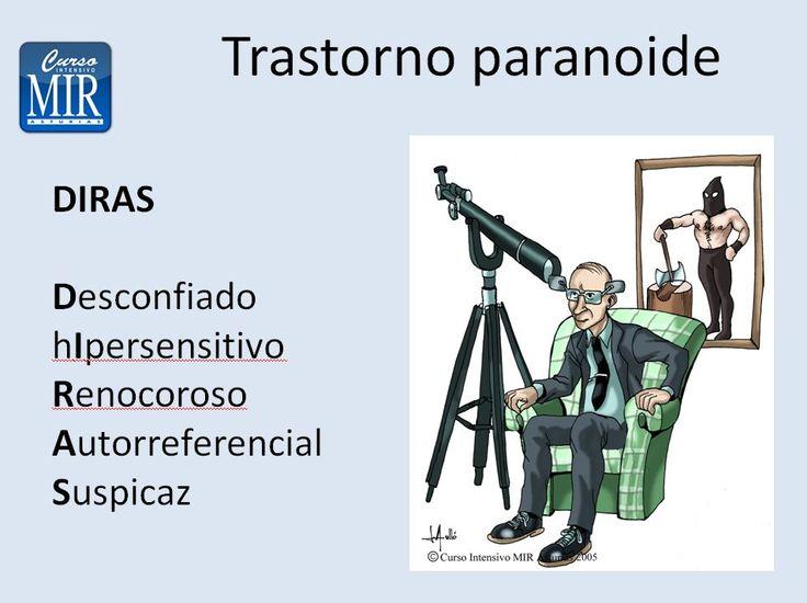 Trastorno Paranoide - #Psiquiatría
