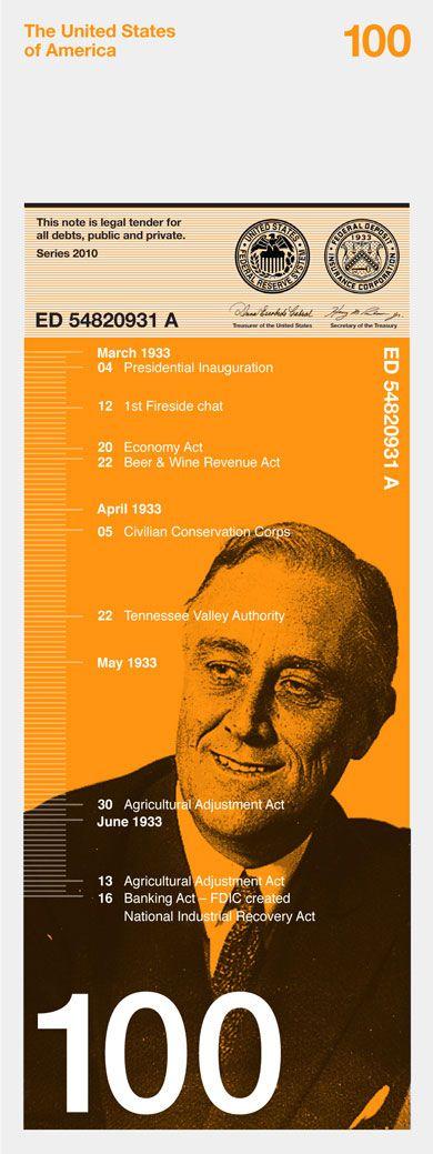 Franklin Roosevelt dolar