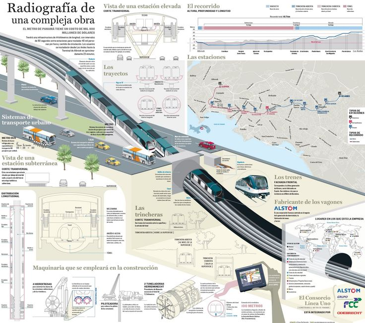 22 best el metro de panama images on pinterest bucket hat metro el nuevo metro bus en panama publicscrutiny Images