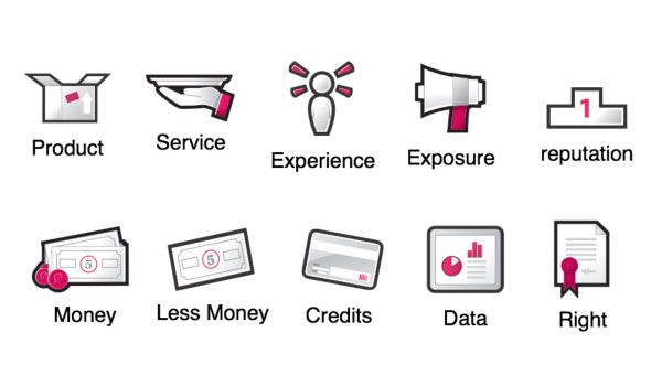 visualising my business model  lets me easily communicate business models to different audiences
