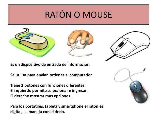Mouseputador Y Sus Partes 6 638 Jpg 638 479 Clase De Informatica Computadora Para Ninos Informatica