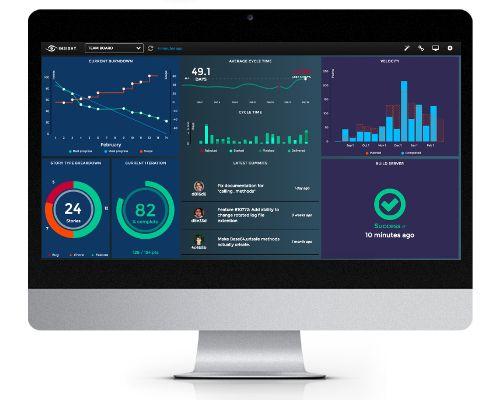 Dashboard monitor
