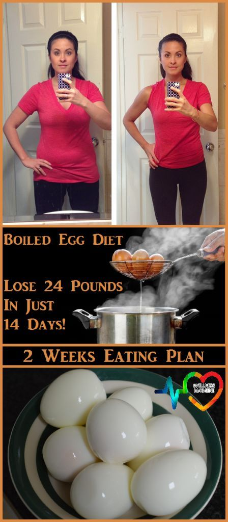 Boiled Egg Diet – Lose 24 Pounds in Just 14 Days! (2 Weeks Eating Plan