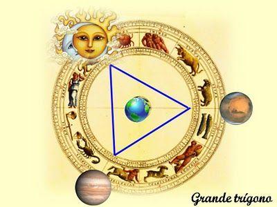 Astrologia na era de aquário: Grande trígono