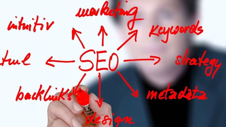 SEO Devon - Exeter Exmouth Plymouth Search Engine Optimisation Liked by the UK Business Listing and News youtube directory.