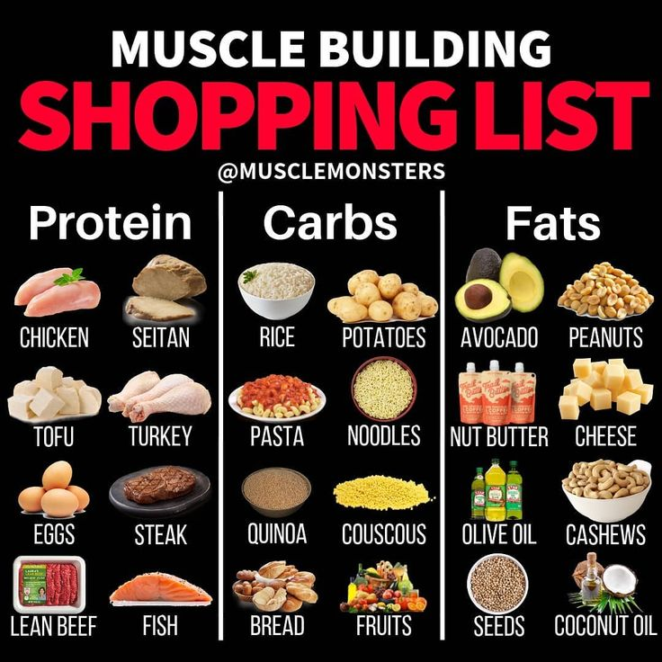 Good Clean Foods For Gaining Lean Muscle Mass