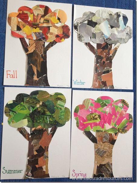 Collage de los árboles forestales - Rad Recursos de Raki