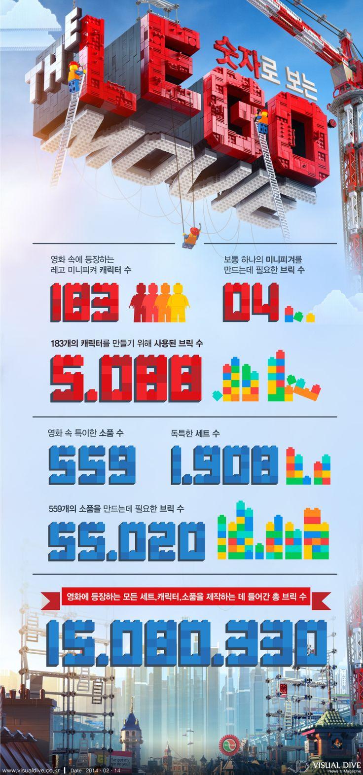 [인포그래픽] 애니메이션 '레고무비' 美 박스오피스 2주 연속 1위 #lego / #Infographic ⓒ 비주얼다이브 무단 복사·전재·재배포 금지