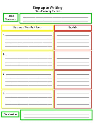 step up to writing 5 paragraph essay graphic organizer