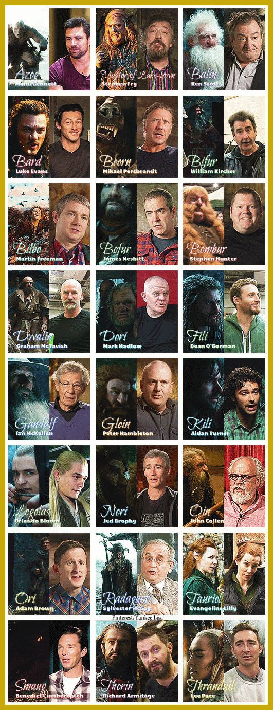 these are all the cast and characters in the hobbit, in order, see if you can see the resemblance.