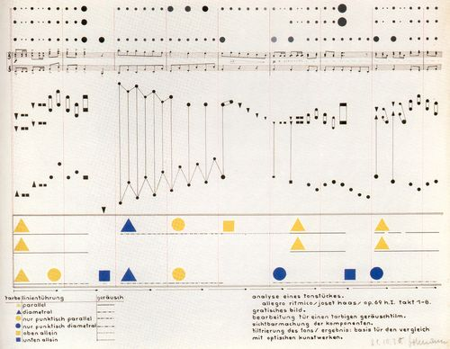 visual analysis of a piece of music from a color-theory class with vasily kandinsky_1930    heinrich-siegfried bormann 1909-1982    The piece above is a stark reminder that long before computers and adobe illustrator people were creating detailed, informative and  beautiful informational graphics by hand. This work was created by a student at the bauhaus in 1930 just after the school had been relocated to Berlin from it's home in Dessau and was being lead by Mies van der Rohe.