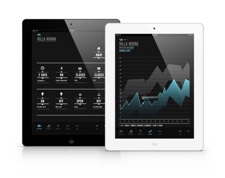 VIA - Building Management System  iPad Mock-Ups