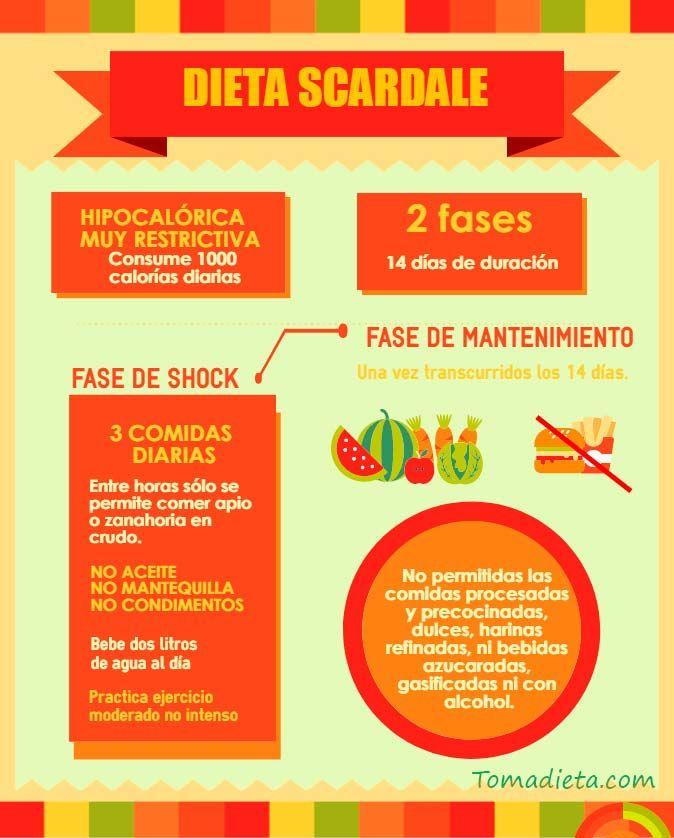 dieta 14 dias para bajar peso