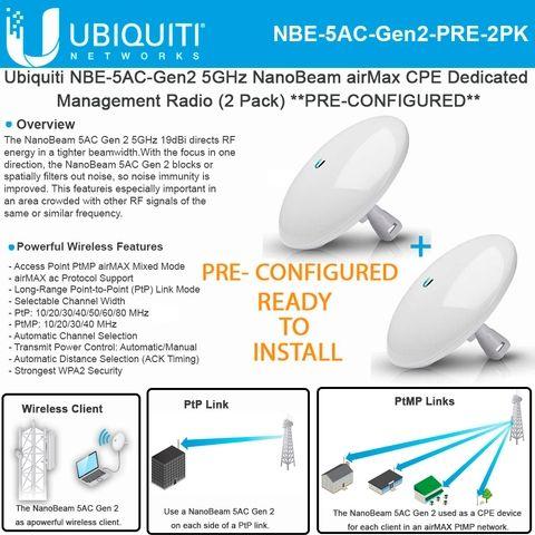 Ubiquiti NanoBeam ac NBE-5AC-Gen2-US Pre-Configured 5GHz