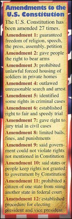 Amendment shortlist