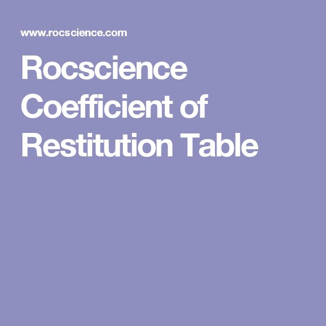 Rocscience Coefficient of Restitution Table