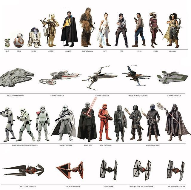The Resistance First Order Characters Spaceships Star Wars The Rise Of Skywalker Kyloren Sup Star Wars Pictures Star Wars Galaxies Star Wars Episodes