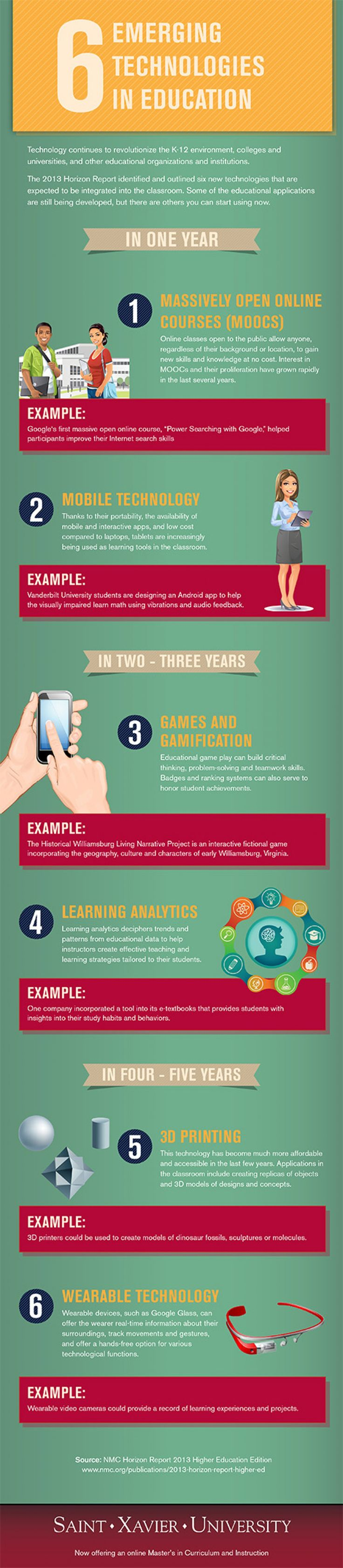 56 best infographics we 3 images on pinterest educational 6 emerging technologies in education infographic fandeluxe Choice Image