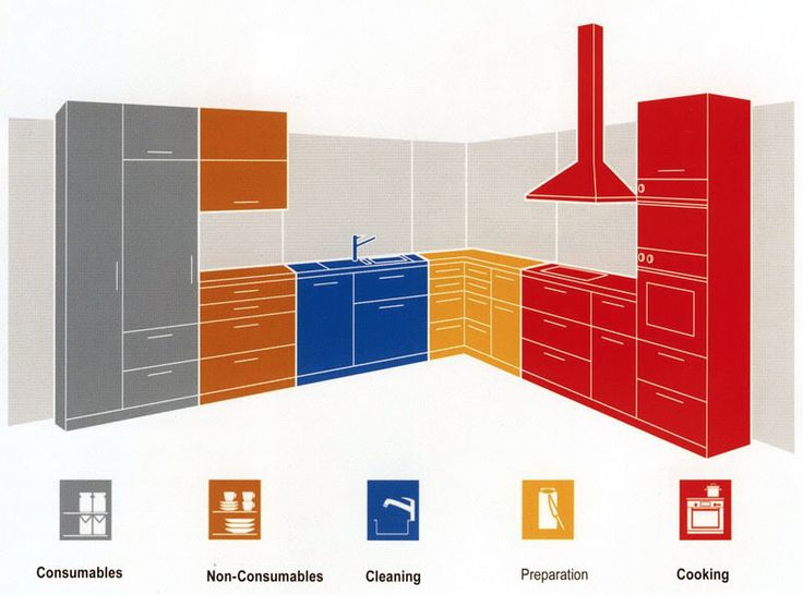 30 best Smart Storage / Dynamic Space images on Pinterest | Visual ...