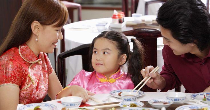 Cómo hacer un vestido y máscara tradicionales chinos. Identificar sólo un estilo de vestimenta china es casi imposible, ya que China alberga a más de 50 grupos étnicos, cada uno con sus costumbres, tradiciones y formas de vestir. La indumentaria que los occidentales recuerdan más cuando se trata de moda china. sin embargo, es el qipao o cheongsam. El cheongsam es un vestido de seda para la mujeres ...