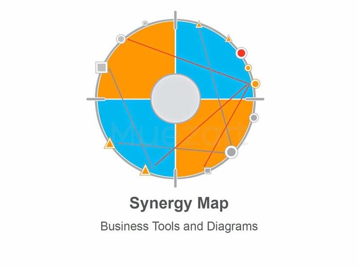 Synergy Diagram for Keynote