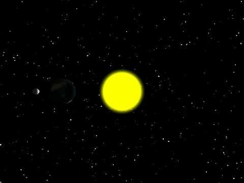 Simple animation of the sun, earth and moon moving around each other. More videos at http://www.fearofphysics.com.