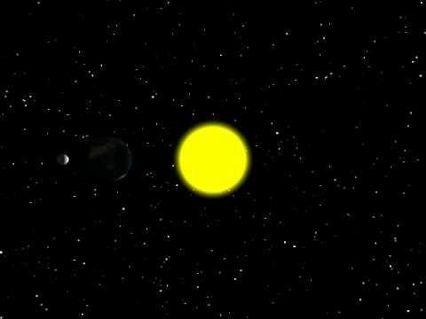 earth orbiting the sun animation - photo #19