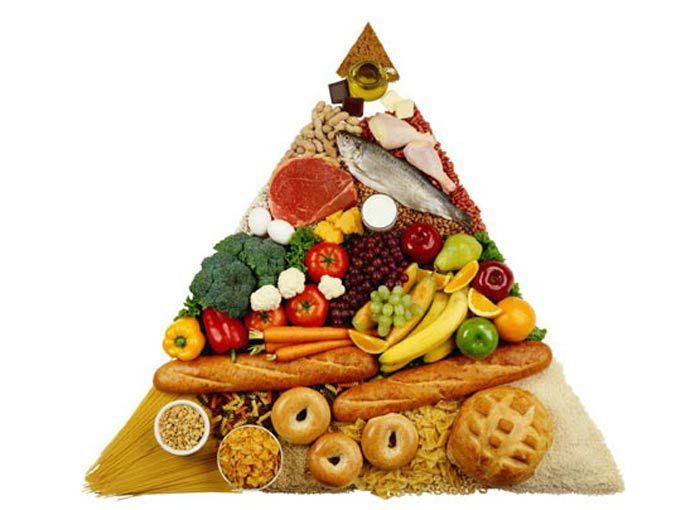 Alimentos para quem tem sempre fome