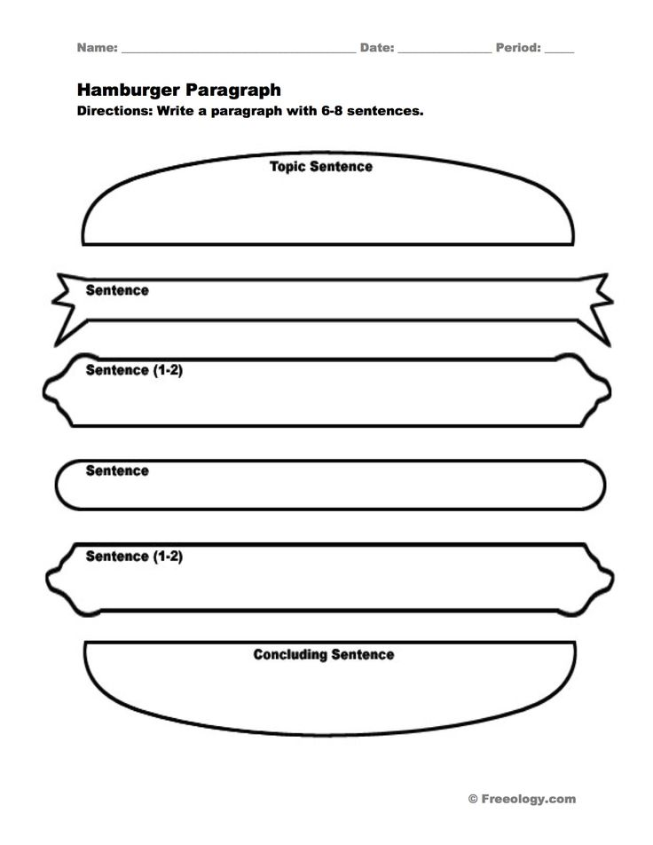 Hamburger Writing Graphic Organizer - Introduction and Free Template Download
