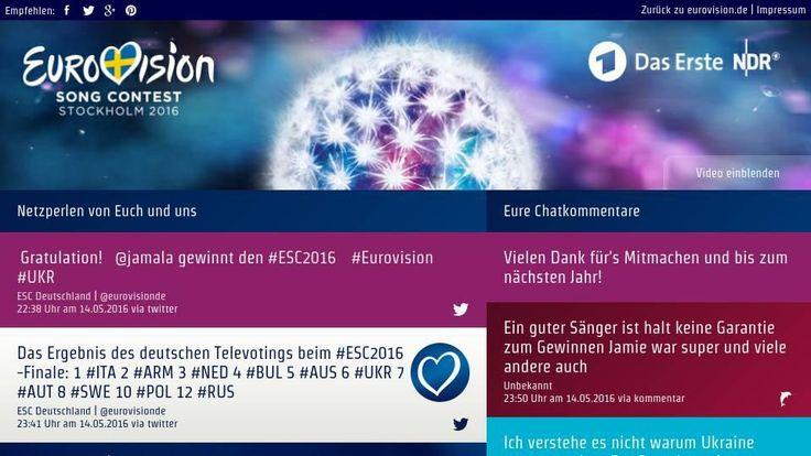 ESC-Finale 2016   FlypSite -- Am 14. Mai 2016 findet das Finale des 61. Eurovision Song Contest in Stockholm statt.