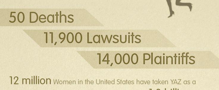 Slide 02 #Yaz_lawsuit #yaz_stroke #yaz_lawyer