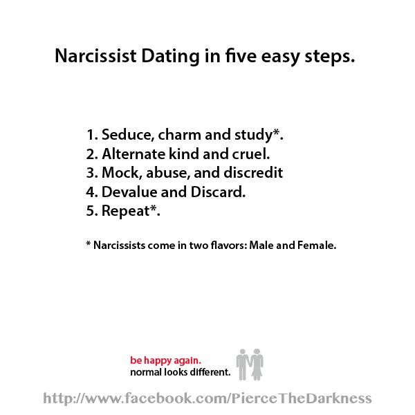 Dating sites and narcissists