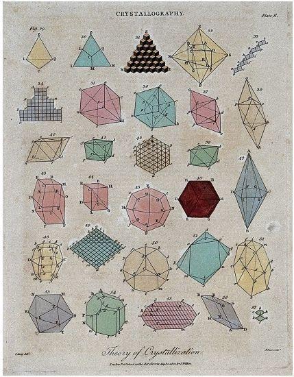 geometrische vormen