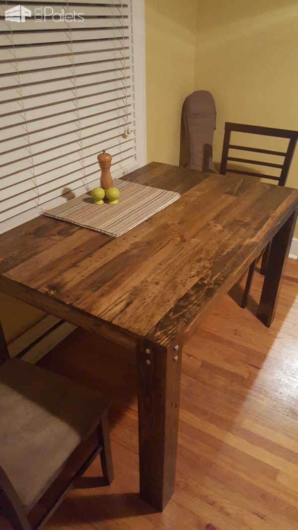 Best 25 pallet dining tables ideas on pinterest dining for Reclaimed wood furniture bend oregon