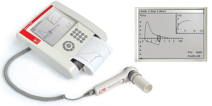 Balasooriya Hospital   Lung Function Spirometry