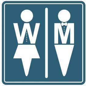 bathroom people toilet door restroom signs bathrooms toilet pictograms
