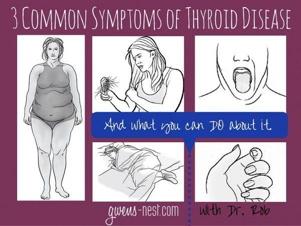 3 Common Symptoms of Thyroid Disease IMG