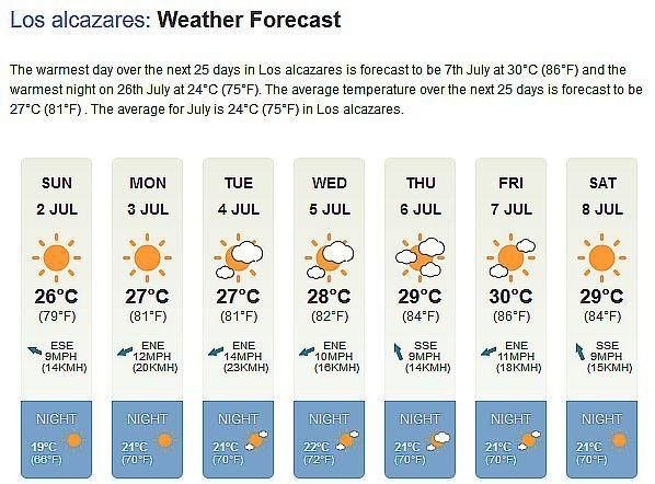 SUNDAY 2nd July - 0755hrs Local Weather Forecast The predicted Thunderstorm certain hit yesterday (Saturday). Fortunately there were no reports of flooding.  This weeks forecast sees the area returning to a more normal weather pattern for this time of year. For live hour-by-hour weather updates please visit our website (Murcia247.com) Home Page