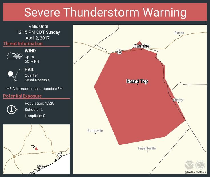 Severe Thunderstorm Warning continues for Carmine TX, Round Top TX until 12:15 PM CDTpic.twitter.com/CRGRudVtHE - https://blog.clairepeetz.com/severe-thunderstorm-warning-continues-for-carmine-tx-round-top-tx-until-1215-pm-cdtpic-twitter-comcrgrudvthe/