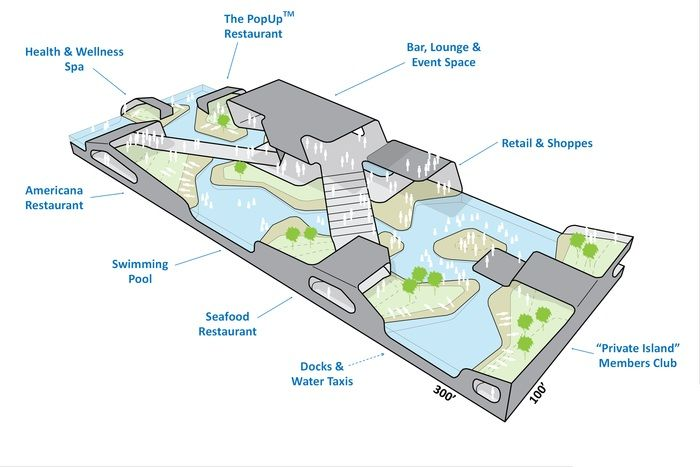 BREAKWATER CHICAGO: luxury yacht meets island resort by Breakwater Chicago LLC — Kickstarter