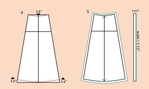 Gored skirt how to, my next sewing project
